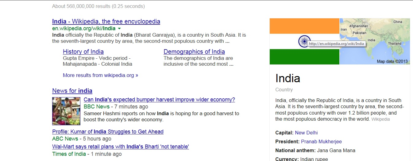 Results for India in Google
